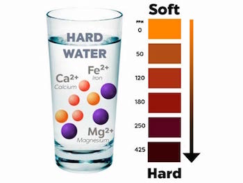 What is a Hard Water